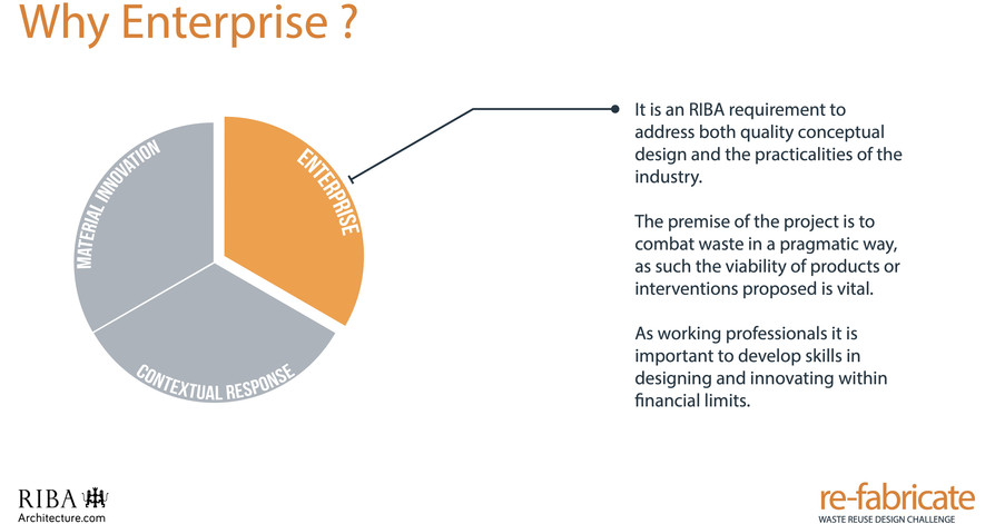 Why Enterprise?