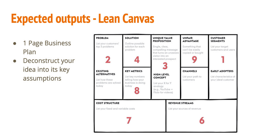 Expected Outputs- Lean Canvas