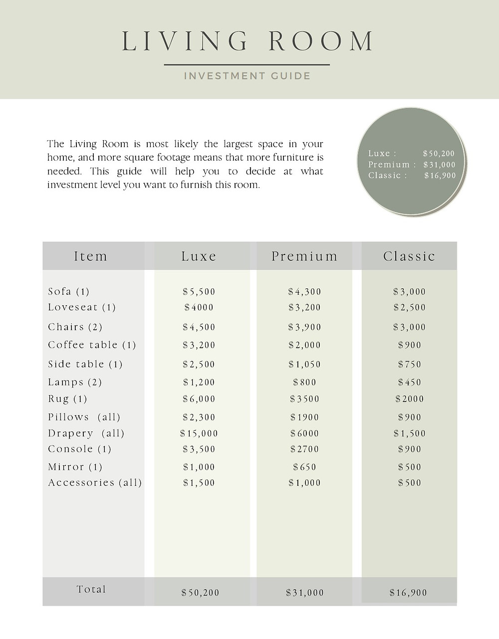 A page from our Investment Guide