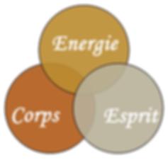 corps_énergie_esprit_1.png