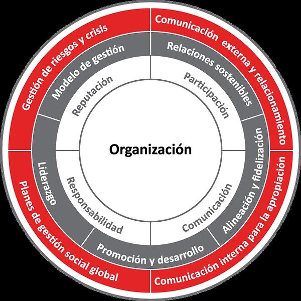 tyt_comunicacion_estrategica_nuestra-bas