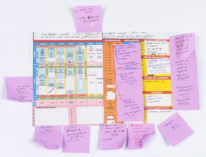 Cronograma Semanal RES, CAC