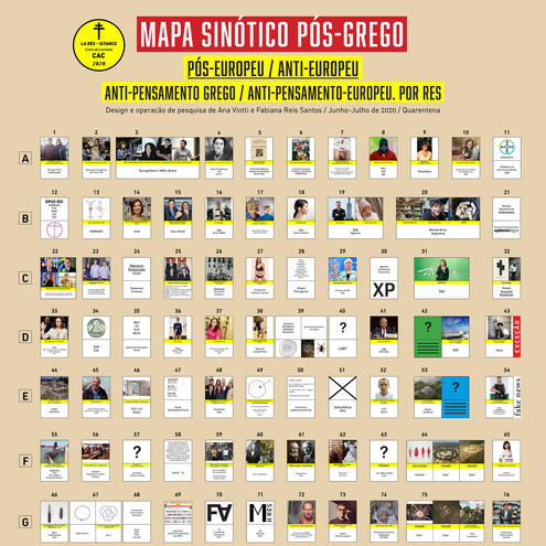 MAPA SINÓTICO PÓS-GREGO (2020)