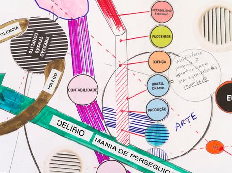 """Novo Méthodo Mapa """"MTH"""" Atualização Radical do Diagrama Autópsia do Real"""