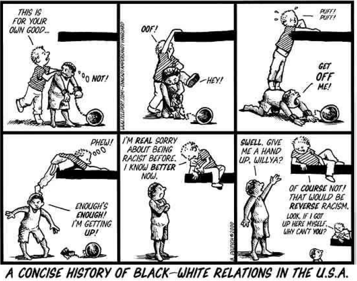 A concise history of race in the US