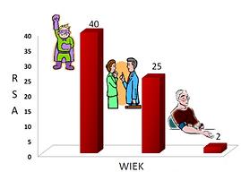 RSA HRV Biofeedback terapia dla dzieci i dorosłych