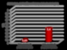 Metoda eeg biofeedback