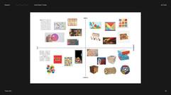 Visual Board: Puzzles
