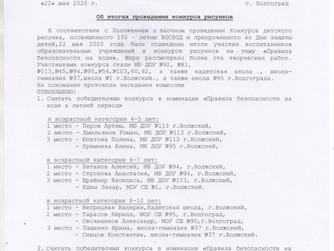 """Итоги конкурса рисунков на тему """"Безопасность на воде"""""""