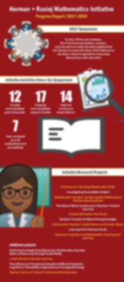 Initiative Infographic_Progress Report_R