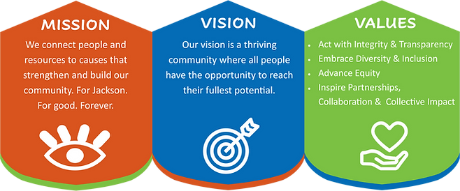 mission vision values for web.png