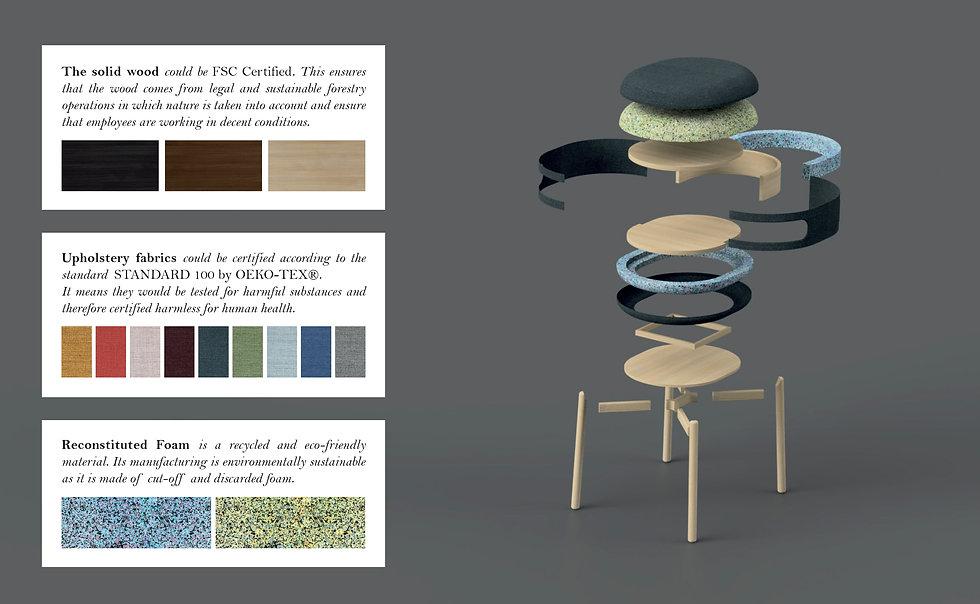 FELO - Bolia Design Awards 2021 - presen