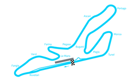 Circuit layout_jarama_Track.png