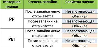 Таблица пленки02.jpg
