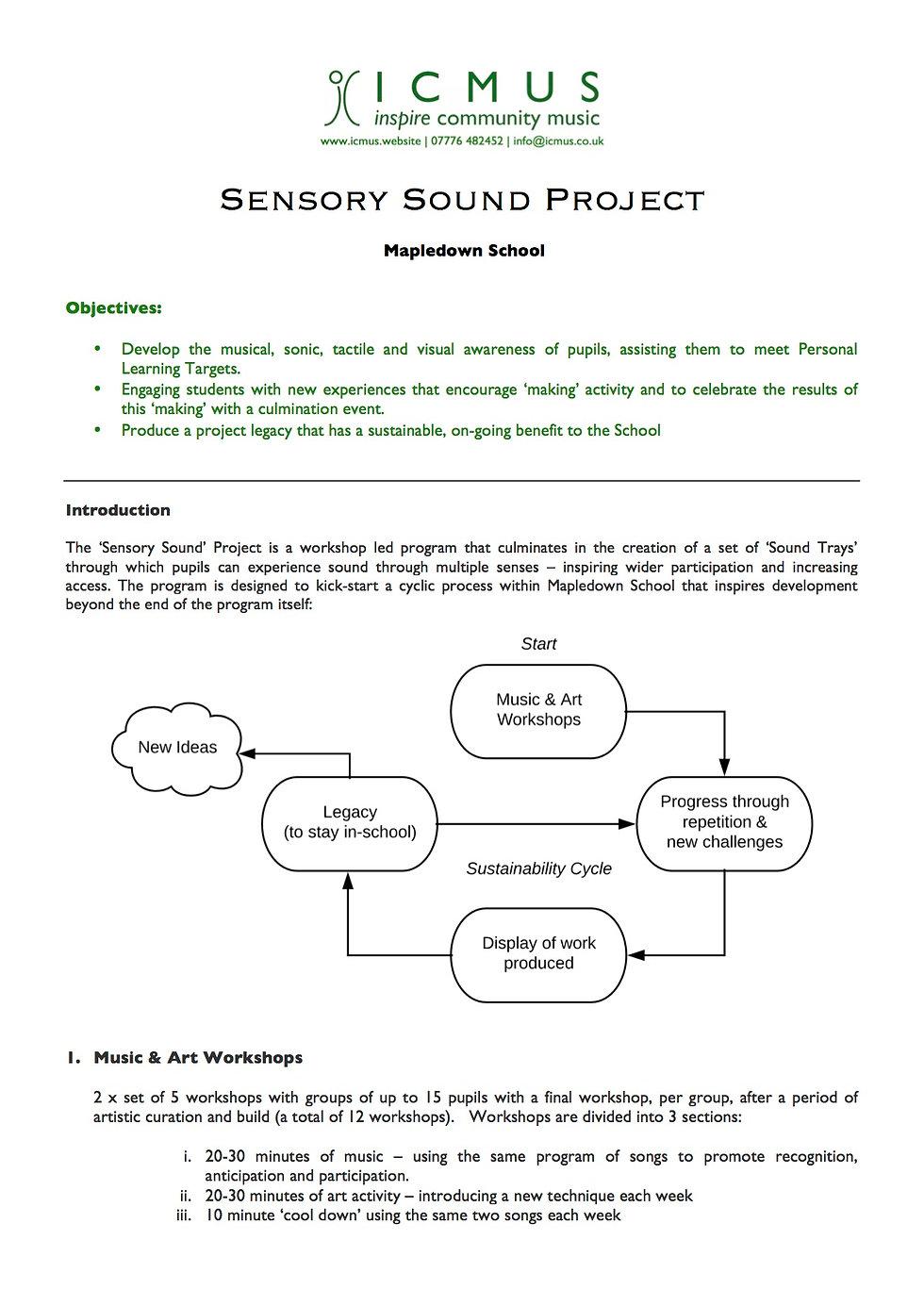 SensorySoundProject_Mapledown_public.jpg