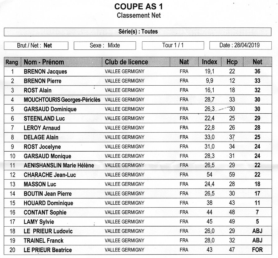 Coupe As 1 - Net.jpg