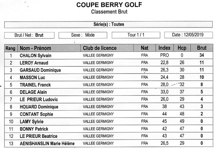 Trophée_Berry_Golf_Brut.jpg