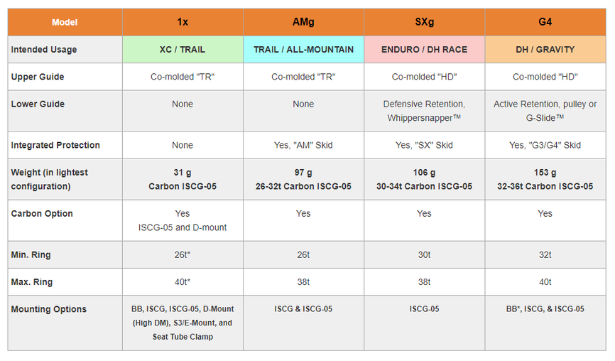 mrp-change-guide-overview.png