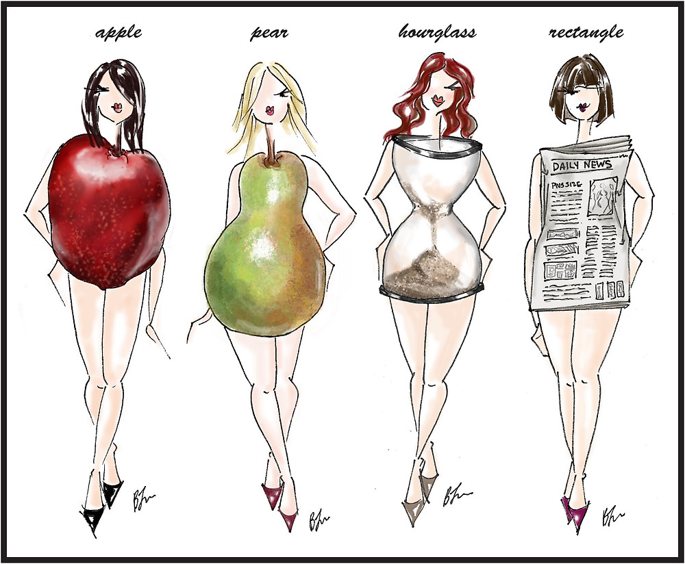 מבנה הגוף הרזיה ירידה במשקל - לאה גאון דיאטנית מסבירה