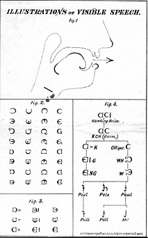 Phonetic transcription practical phonetics ear training exercises in roman based phonetic transcription speech sounds are represented by symbols which are chosen arbitrarily the most widely used and most generally altavistaventures Images