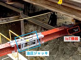 国交省カタログ掲載のIoT技術が油圧ジャッキの遠隔モニタリングに対応 〜土留壁を抑える油圧を自動計測し異常検知が可能に〜