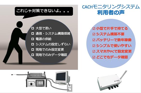 8/4(ハシの日)国交省の点検支援技術性能カタログにCACHモニタリングシステムが掲載