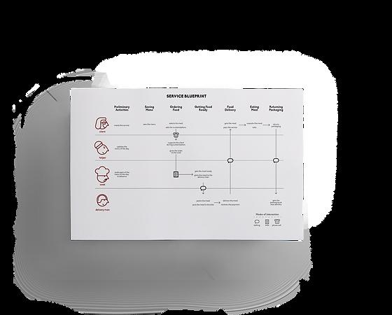 Service Blueprint_Mockup.png