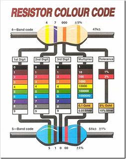 ResistorColourCode_thumb.jpg
