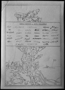 Directorate of Kite Balloons Nov 1918
