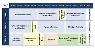 Year 1 - 6 Maths teaching overviews-4.jp