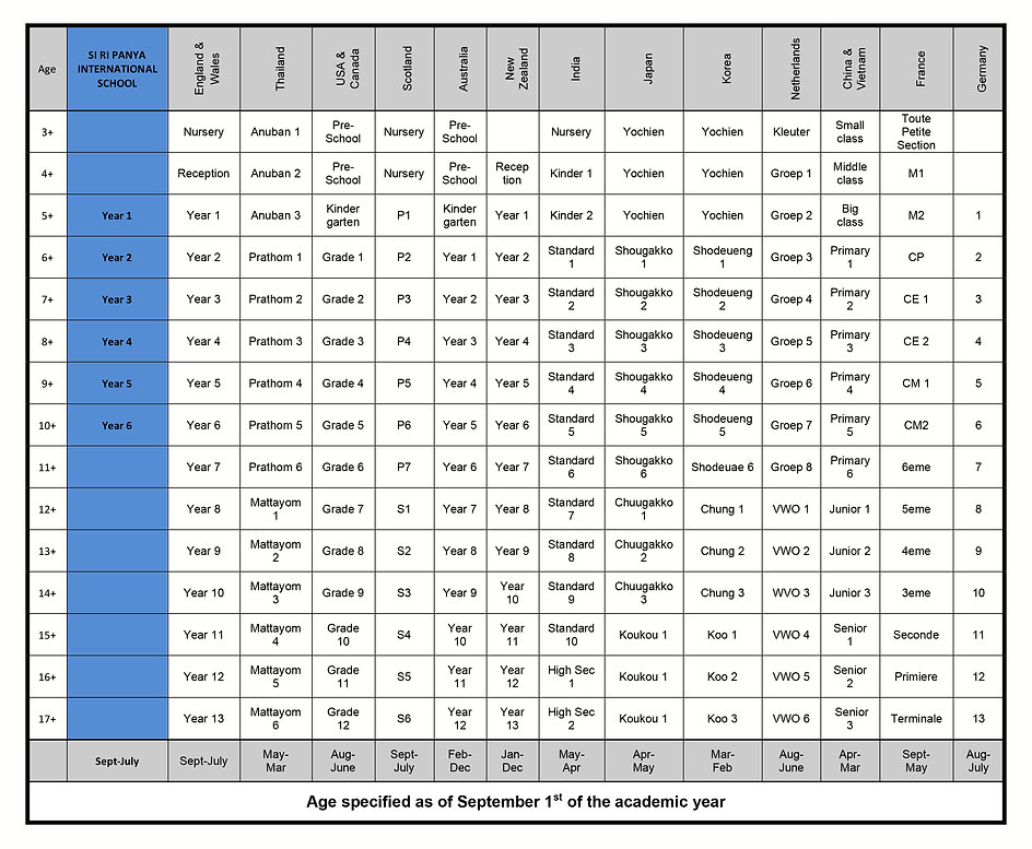 4 Class Comparison Chart.jpg