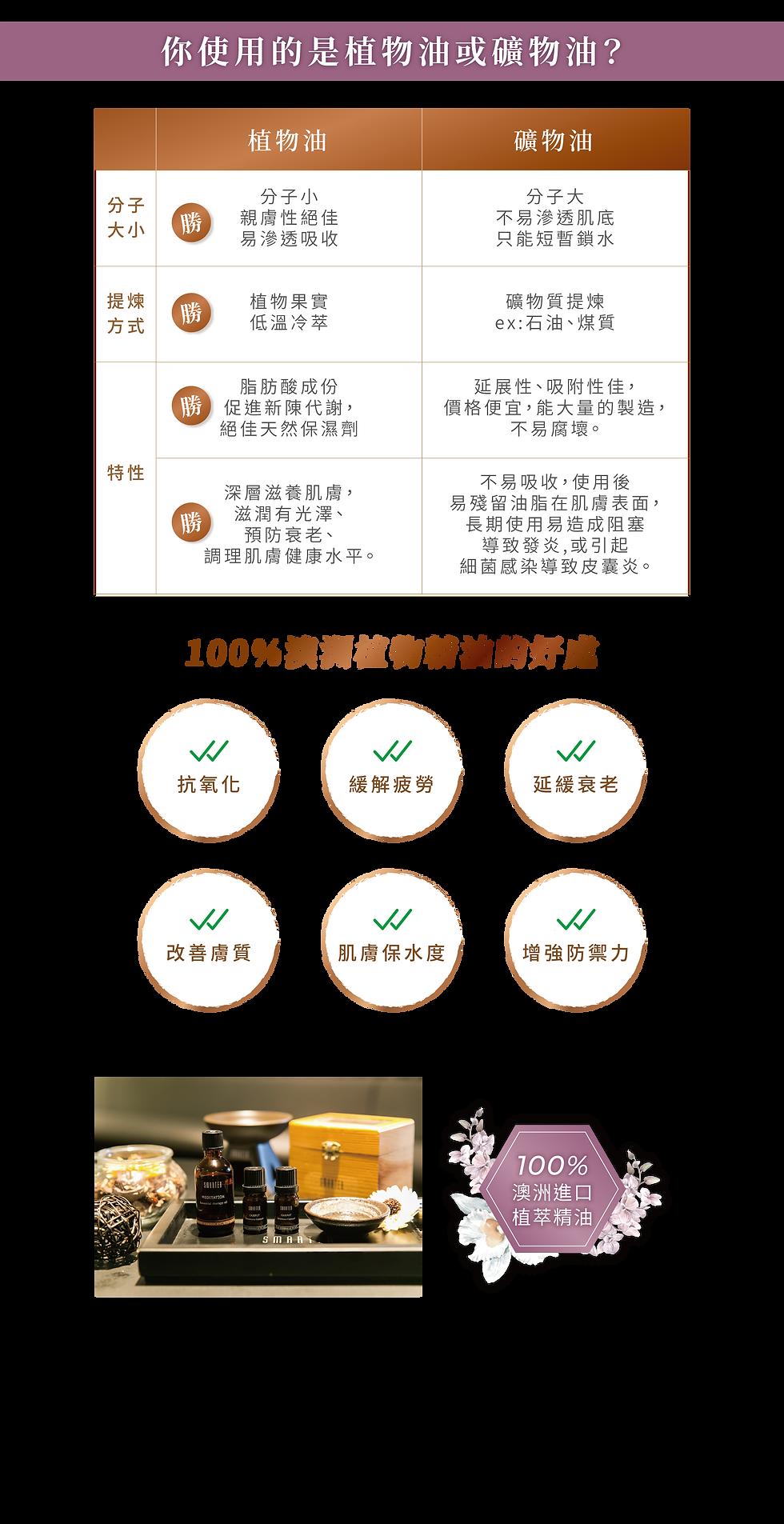 切版_11-精油介紹.png