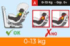 Revo - groep 0 - 0-13kg.jpg