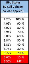 LiPo V per Cell.jpg