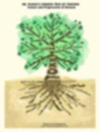 Dr. Tilden's toxemia tree