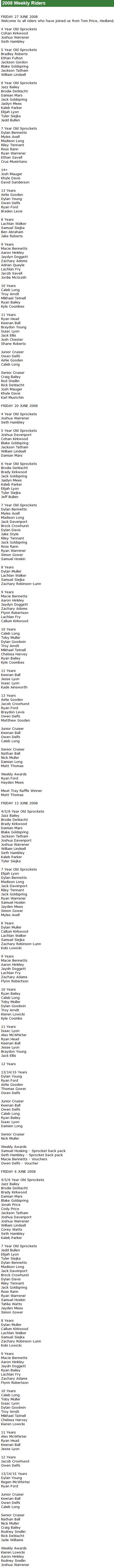 2008 Karratha BMX Club Weekly Riders.png