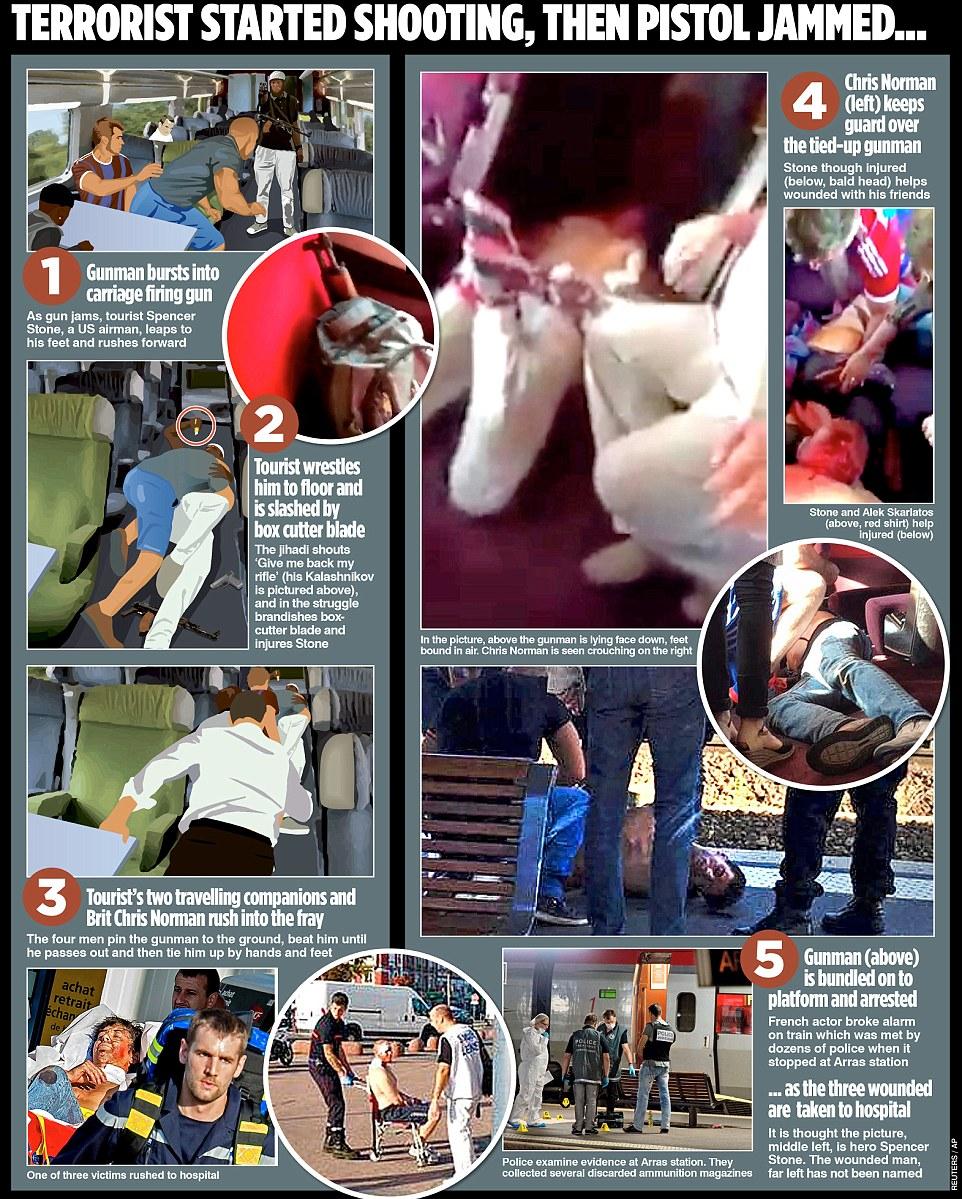 Sequence of events on 15 17 Thalys high speed 9364 train from Amsterdam Centraal Railway Station foiled terrorist attacker Ayoub El Khazzani gunman killing spree