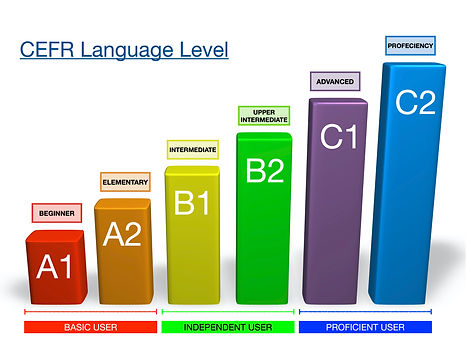 CEFR Language Level.jpg