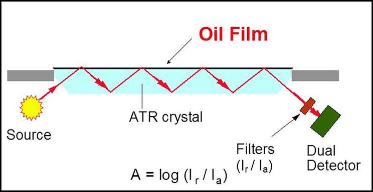 ATR-SP Operating Principle.jpg
