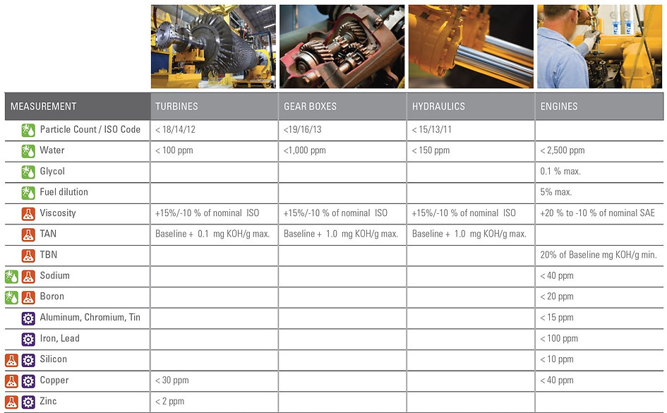 Typical alarm limits for machinery.jpg