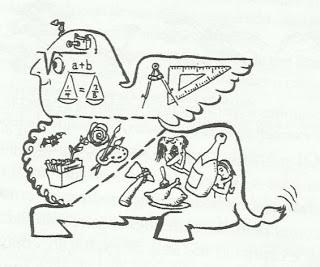 """Retirado de """"O Corpo Fala"""" de Pierre Weil, ilustração de Roland Topakow."""