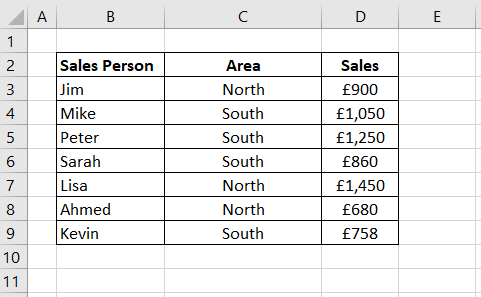 What is Excel Vlookup Function: The Definite Guide for Beginners