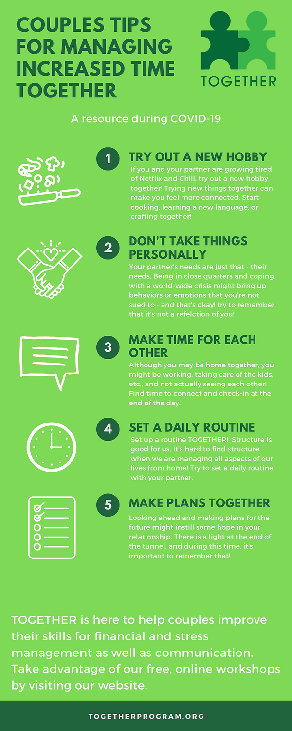 Couples Tips - COVID-19 Website Resource