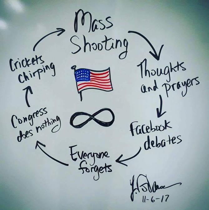 USA, armi e sparatorie di massa: un incubo quotidiano