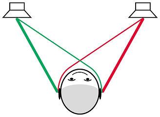 Phonitor-Matrix_Kopf_LS.jpg