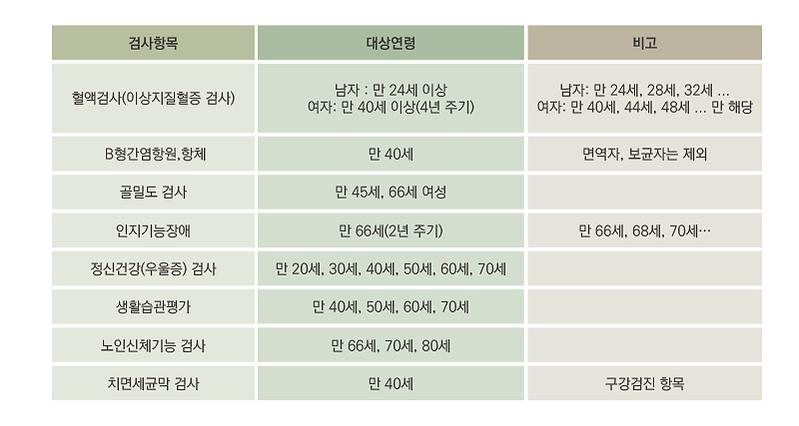 공단검진-03.png