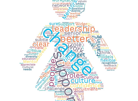 Wants & Challenges of Health Technologists | Survey Summary
