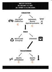 Infographie Bigup'Cyclean.jpg