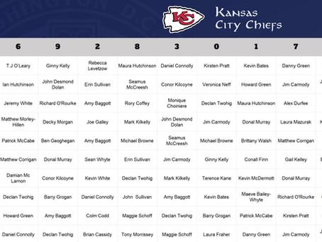 Super Bowl Squares board released
