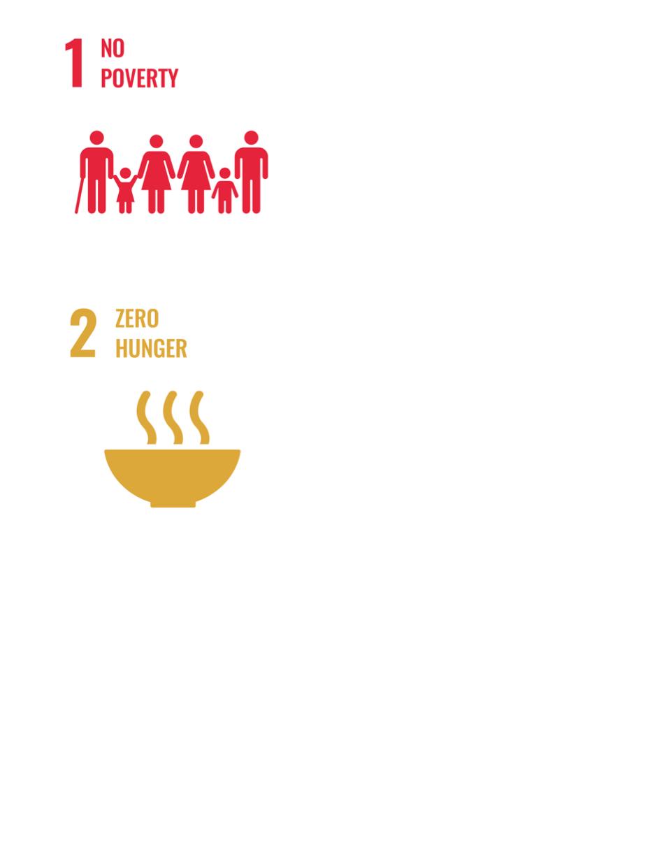 UN SDGs 1 and 2.